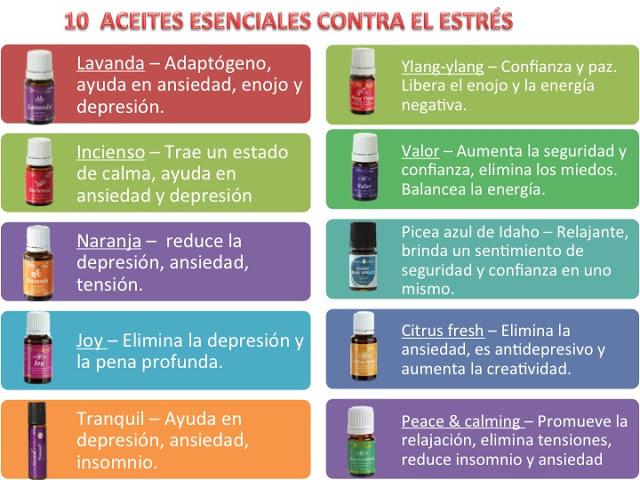Naranja esenciasyespiritusdeluz for Aceites esenciales usos