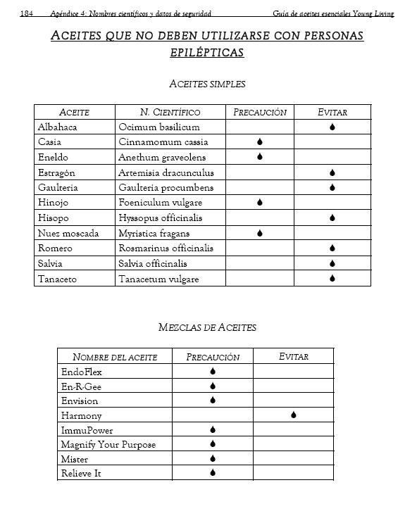 Aceites esenciales datos de seguridad epilépticos1